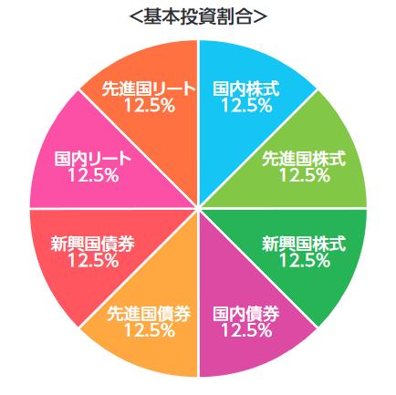 f:id:yaonenosekai:20210512064300p:plain