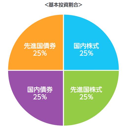 f:id:yaonenosekai:20210512065657p:plain