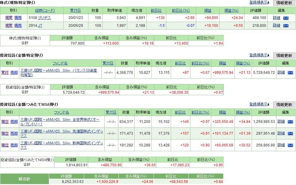 f:id:yaonenosekai:20210529050055j:plain