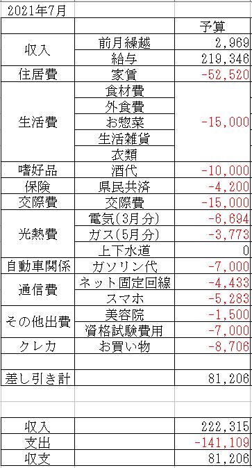 f:id:yaonenosekai:20210626051649p:plain