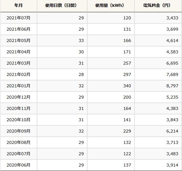 f:id:yaonenosekai:20210714060450p:plain