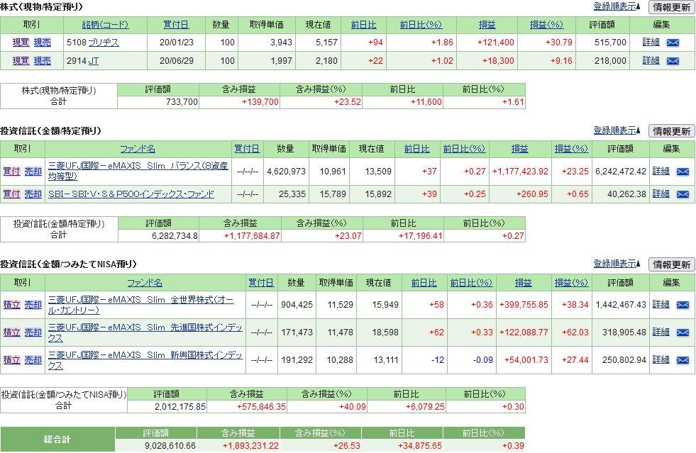 f:id:yaonenosekai:20210904060940j:plain