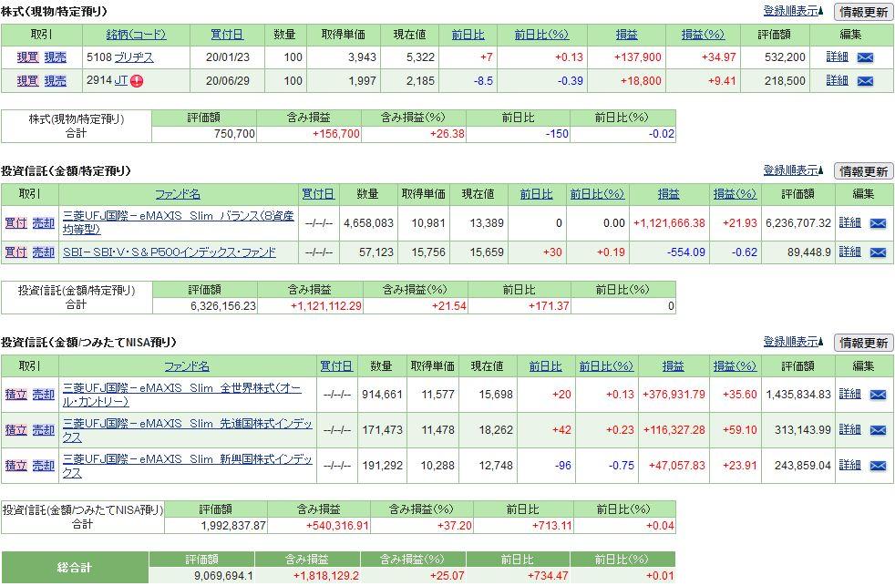 f:id:yaonenosekai:20210918053541j:plain