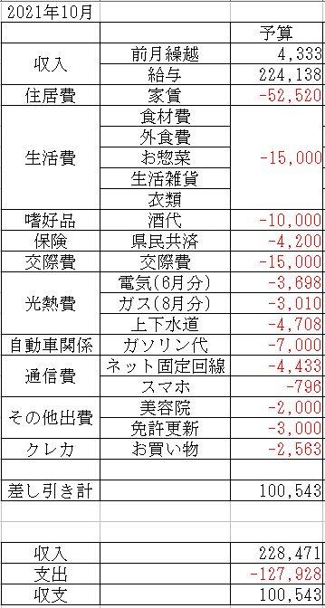 f:id:yaonenosekai:20210924210300j:plain