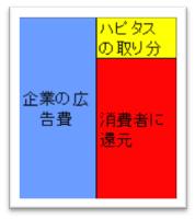 f:id:yaorim:20210429211522p:plain