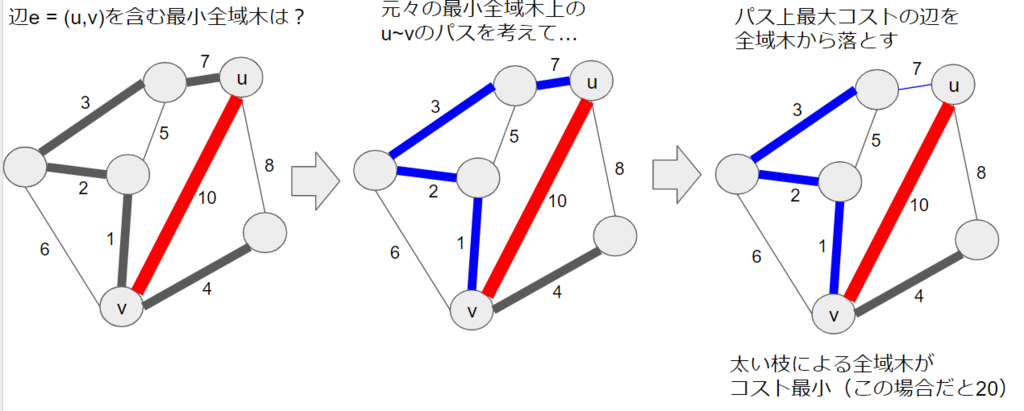 f:id:yaoshimax:20181222135138p:plain