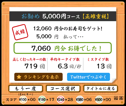 f:id:yaoshimax:20191204020130p:plain