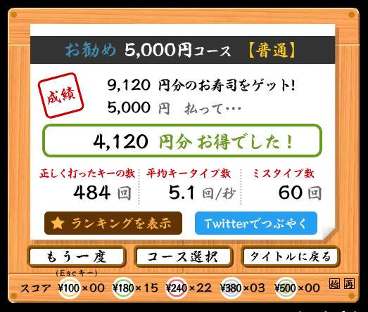f:id:yaoshimax:20191204020219p:plain