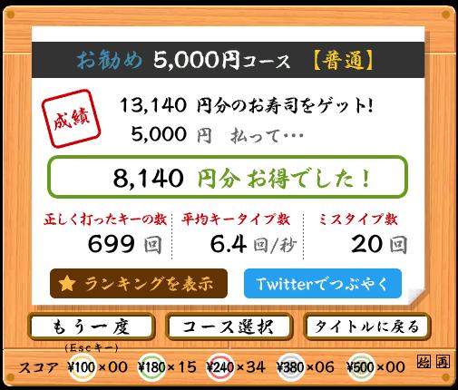 f:id:yaoshimax:20191205021635p:plain