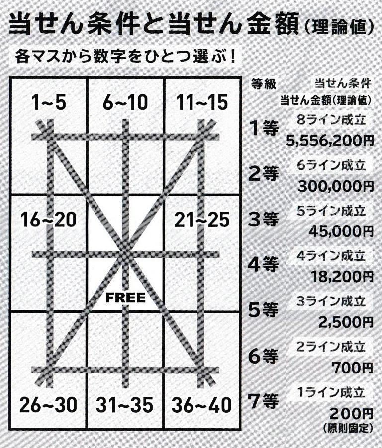 f:id:yaoyanews:20170427072758j:plain