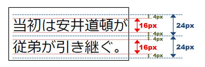 f:id:yappoi3:20161014171527p:plain