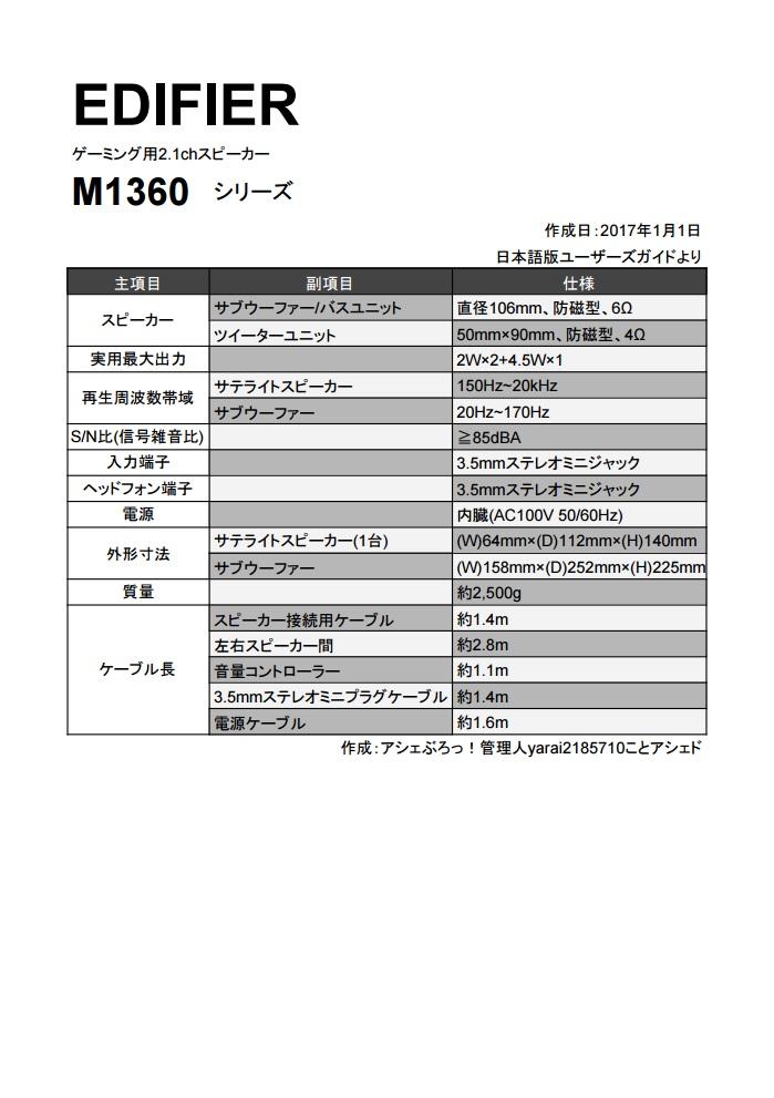 f:id:yarai2185710:20170101042002j:plain