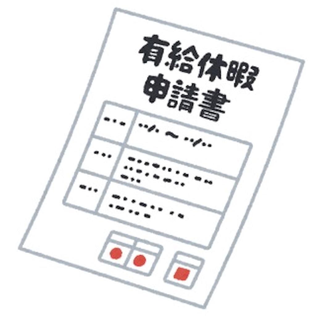f:id:yarakashilady:20170713010106j:image