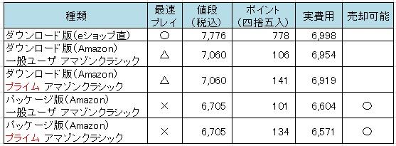 f:id:yaritai_games:20181108164512j:plain