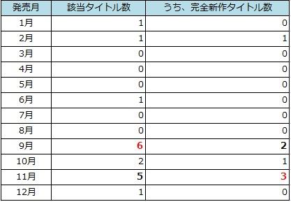 f:id:yaritai_games:20190107164044j:plain