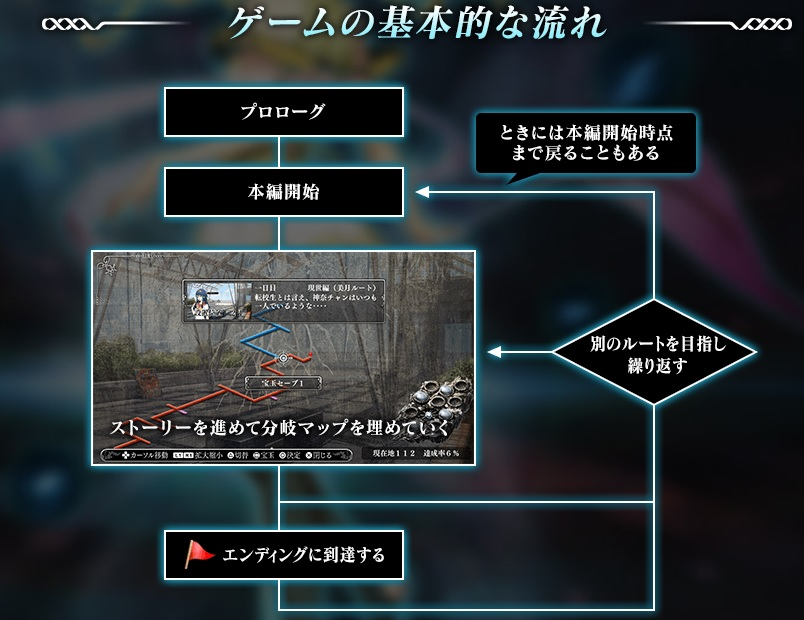 f:id:yaritai_games:20190116005344j:plain
