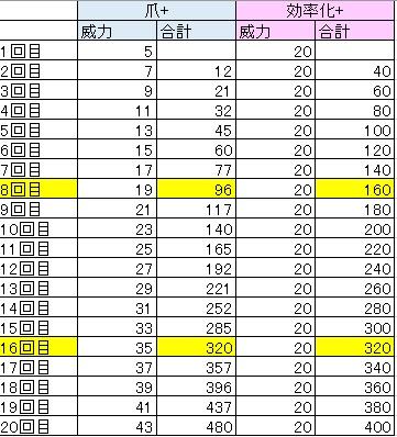 f:id:yaritai_games:20200729175410j:plain