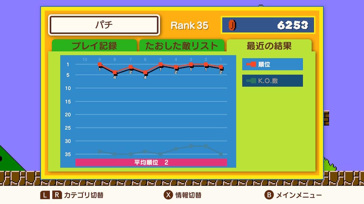 f:id:yaritai_games:20201005220006j:plain