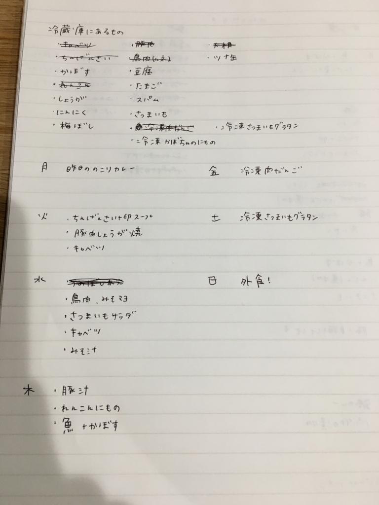 f:id:yaritaikoto100:20161114212649j:plain