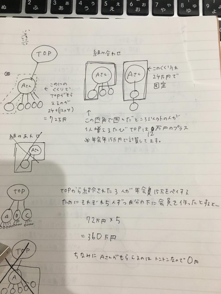 f:id:yaritaikoto100:20161214231630j:plain