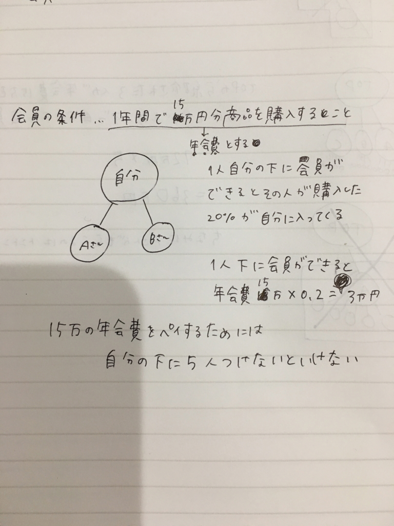f:id:yaritaikoto100:20161214231706j:plain