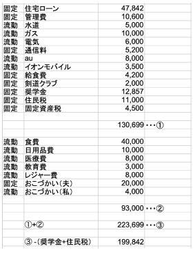 f:id:yaritaikoto100:20190415152202j:plain
