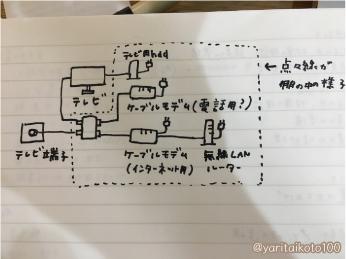 f:id:yaritaikoto100:20190422185536j:plain