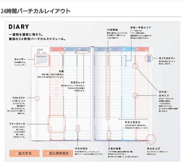 f:id:yaritaikotoyaro:20171107071848j:image