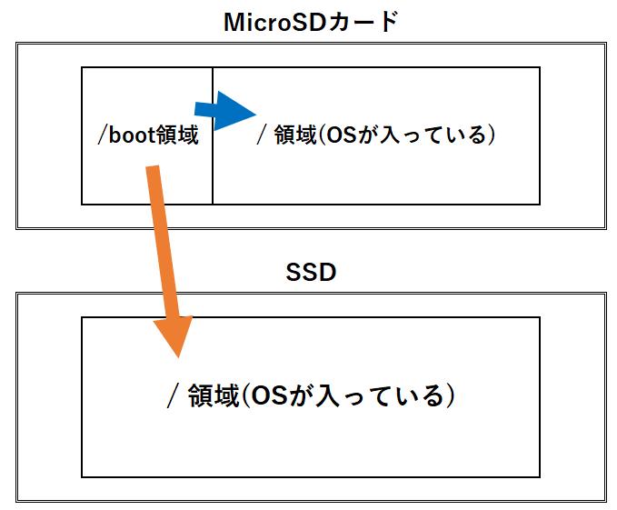 f:id:yarufu101:20200202193955p:plain