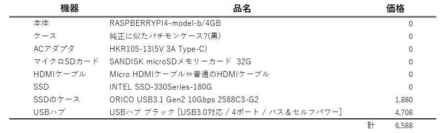 f:id:yarufu101:20200205205146p:plain
