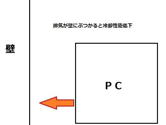 f:id:yaruoFPS:20180923164101j:plain