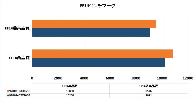 f:id:yaruoFPS:20190618005351p:plain