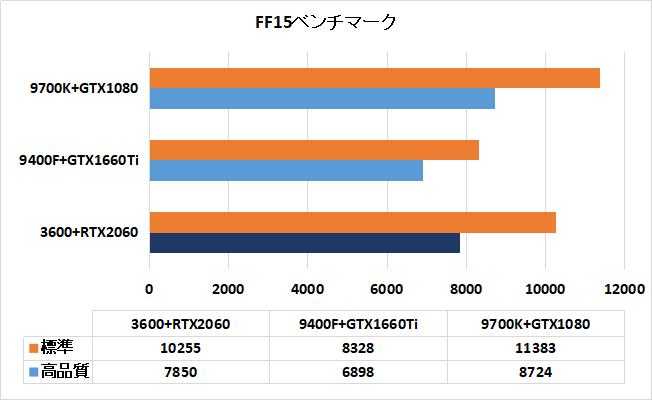 f:id:yaruoFPS:20190802164552p:plain