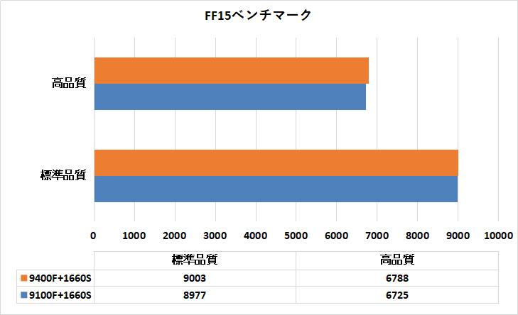 f:id:yaruoFPS:20191125220009p:plain