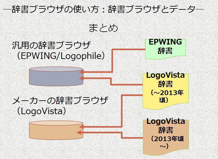 f:id:yasagure88:20200926212120j:plain