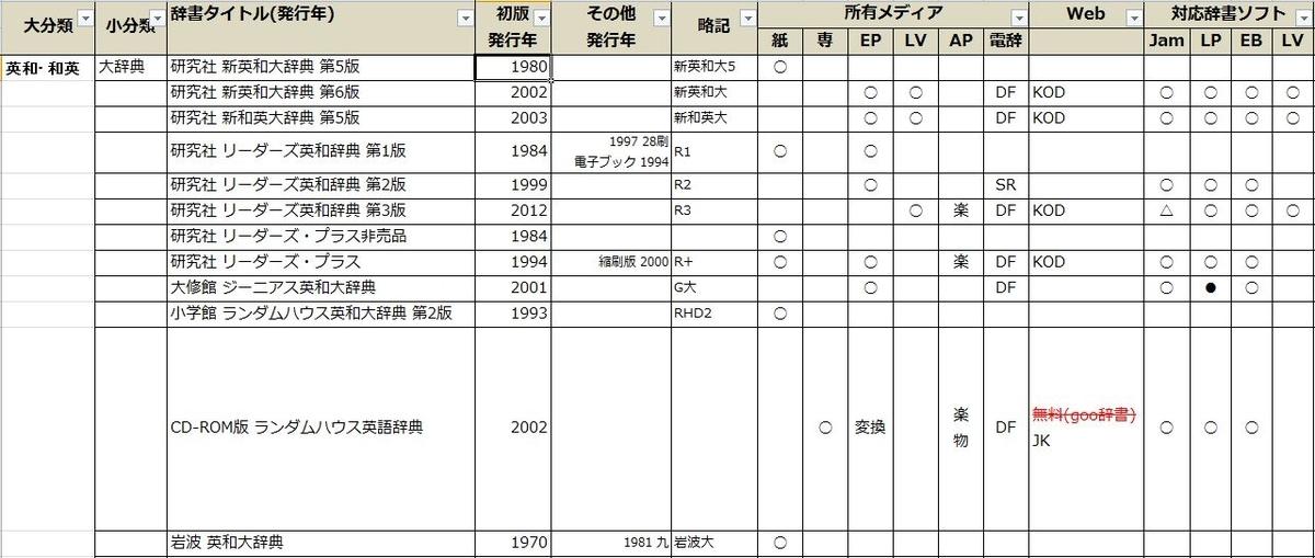 f:id:yasagure88:20210224170307j:plain