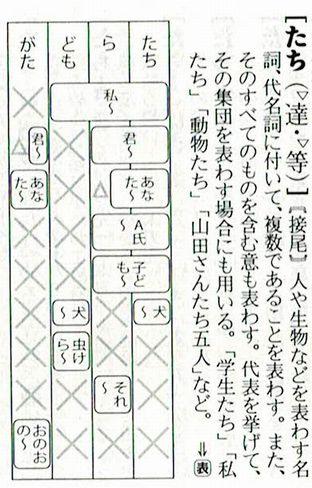f:id:yasagure88:20210420132939j:plain