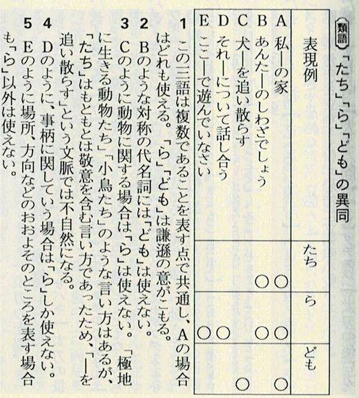 f:id:yasagure88:20210420132950j:plain