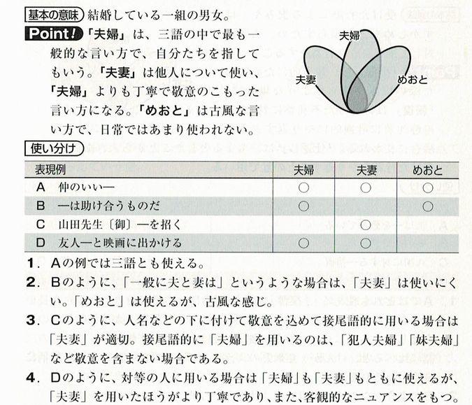 f:id:yasagure88:20210420135631j:plain