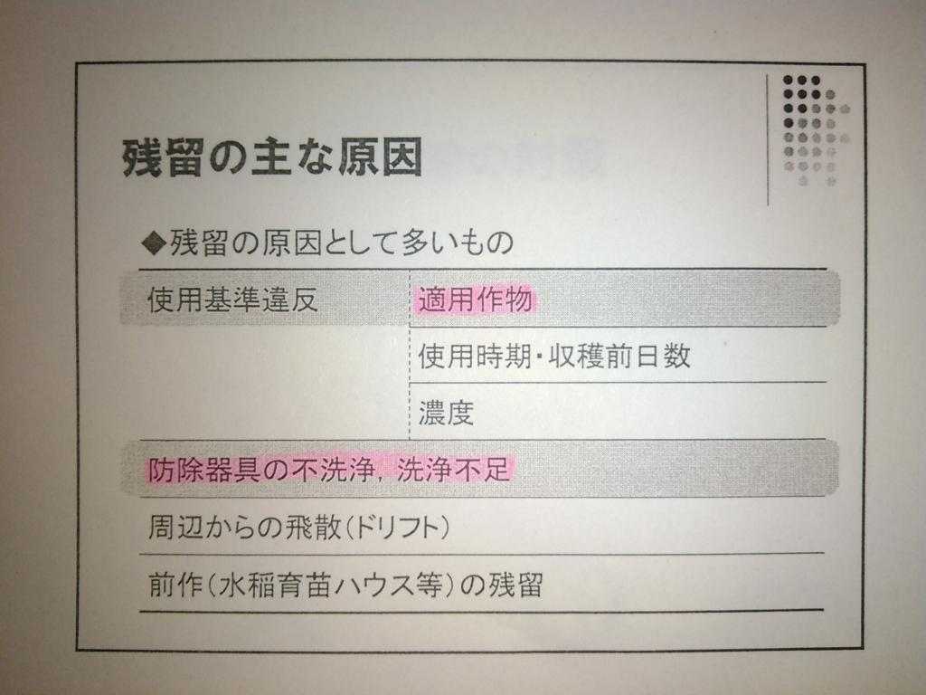 f:id:yasaibatake:20160715180713j:plain