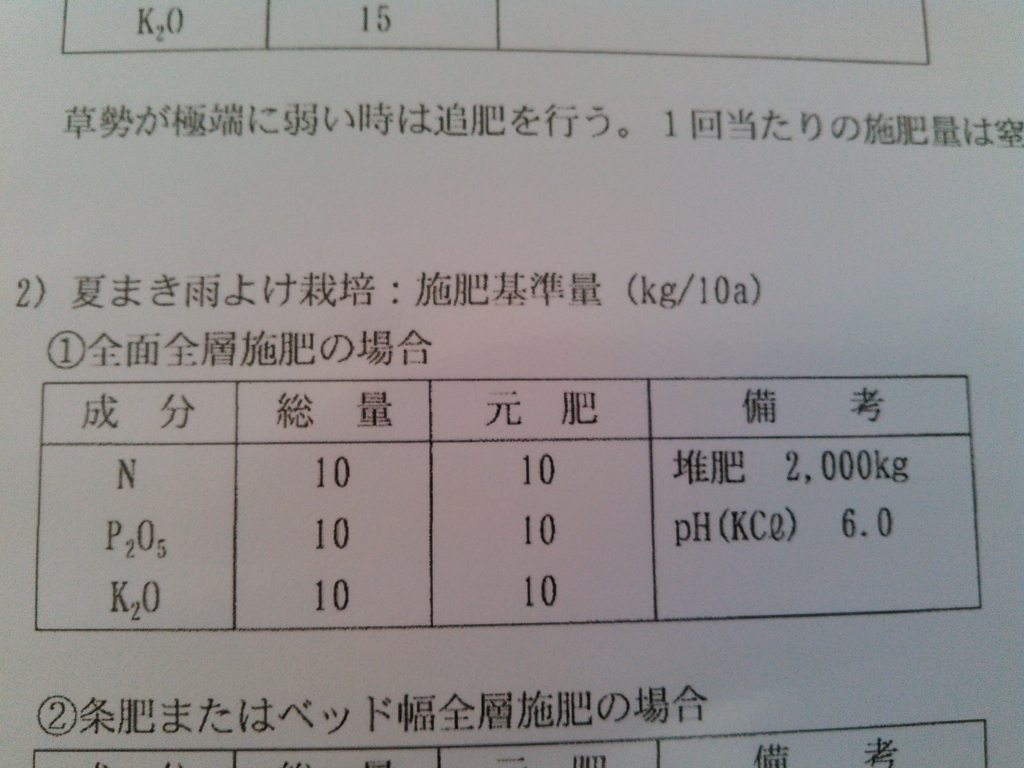 f:id:yasaibatake:20160804114606j:plain