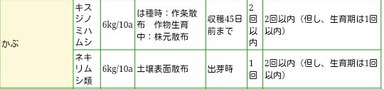 f:id:yasaibatake:20160805201203j:plain