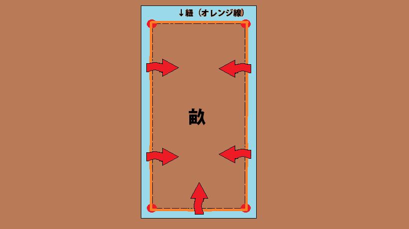 f:id:yasaibatake:20160805211404p:plain