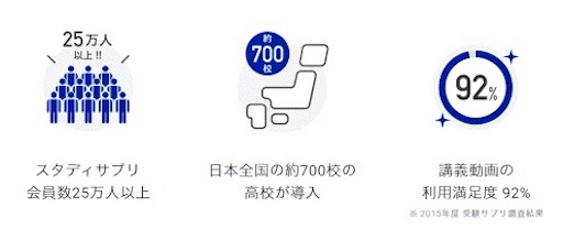 f:id:yasaiitame07:20170412164617j:image