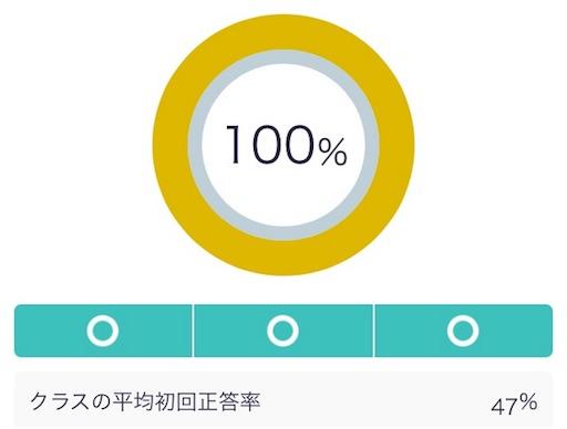 f:id:yasaiitame07:20170412181421j:image