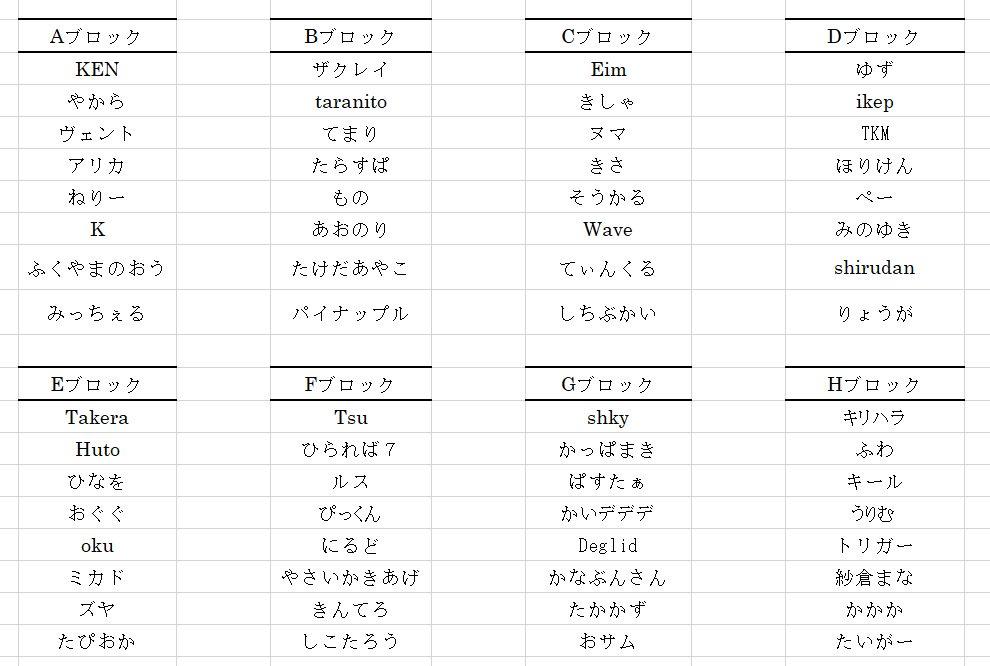 f:id:yasaikakiage:20181126185948j:plain