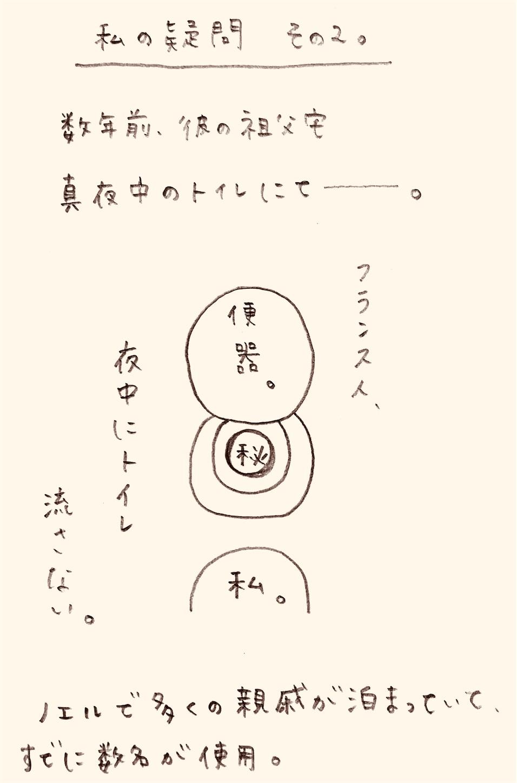 f:id:yasaiparis:20200127223106j:image