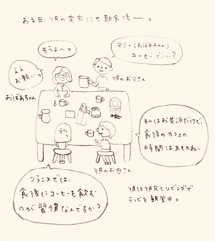 f:id:yasaiparis:20200203221426j:image