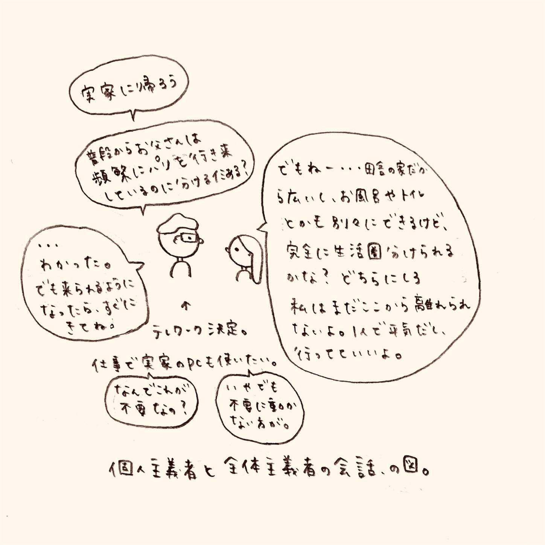 f:id:yasaiparis:20200319195350j:image