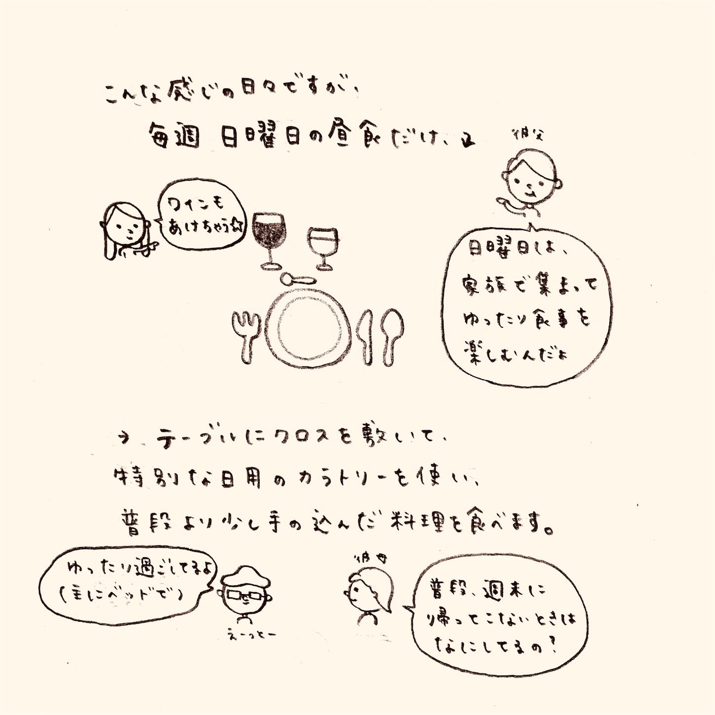 f:id:yasaiparis:20200429191747j:image